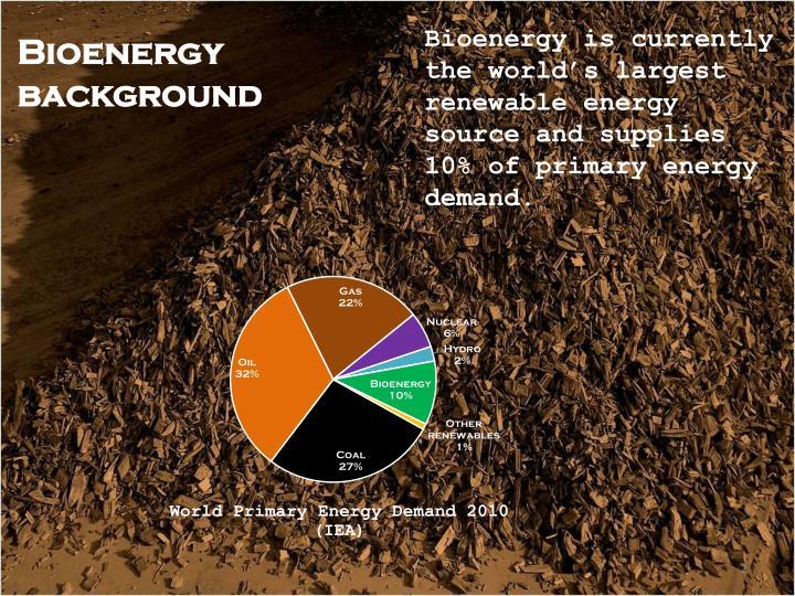 Bioenergy background