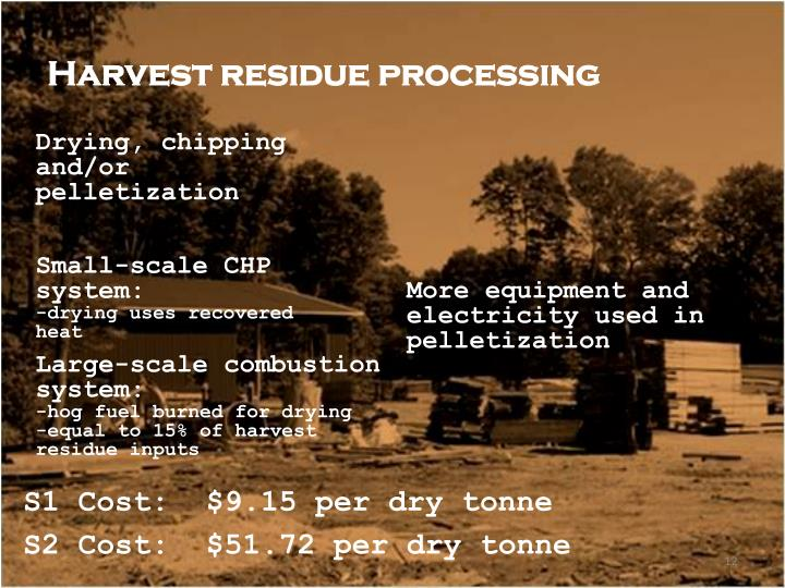 Harvest residue processing