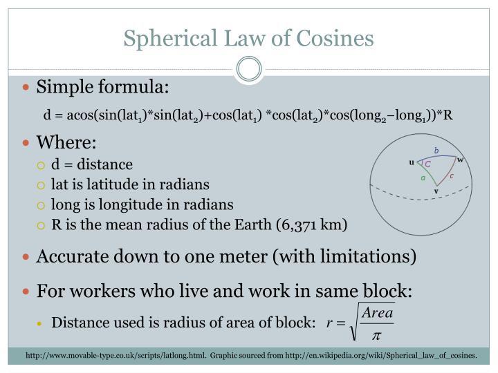 Spherical Law of Cosines