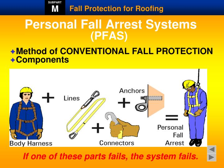 Ppt Fall Protection In The Roofing Industry Powerpoint