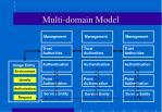 multi domain model