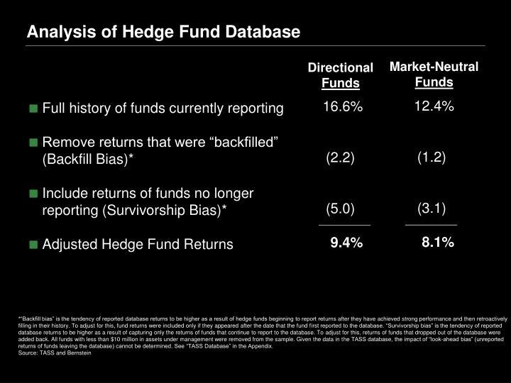 Analysis of Hedge Fund Database