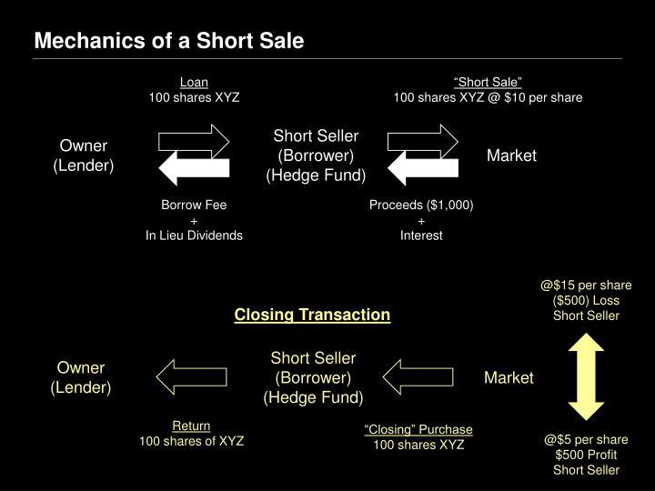 Mechanics of a Short Sale