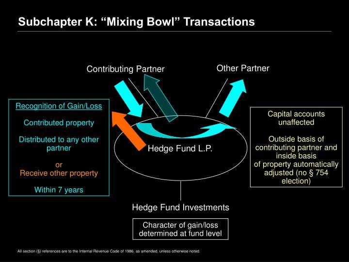 Hedge Fund L.P.
