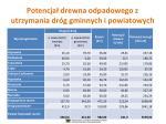 potencja drewna odpadowego z utrzymania dr g gminnych i powiatowych
