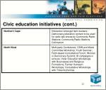 civic education initiatives cont1