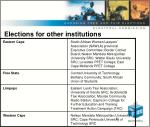 elections for other institutions