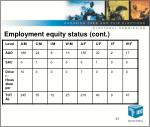 employment equity status cont