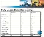 party liaison committee meetings