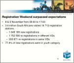 registration weekend surpassed expectations