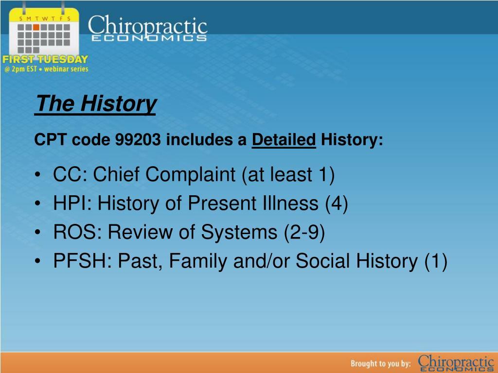 chiropractic cpt codes