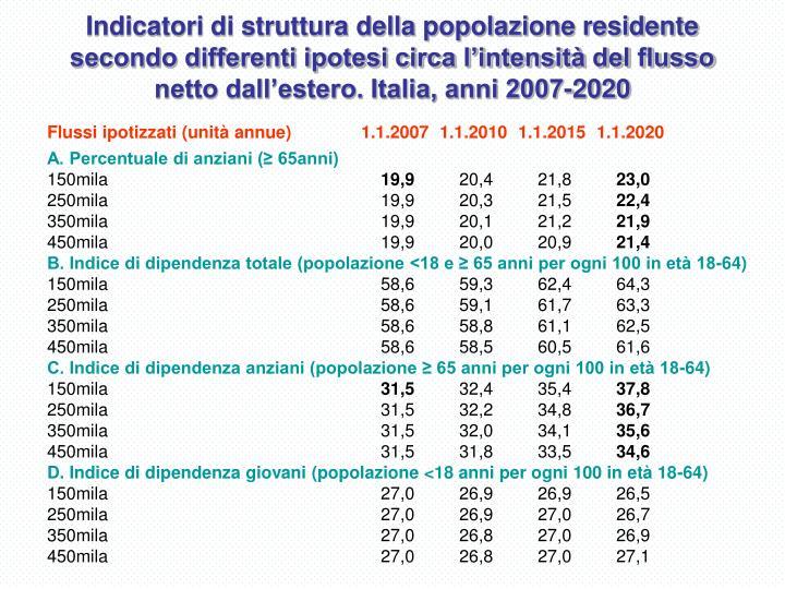 Indicatori di struttura della popolazione residente secondo differenti ipotesi circa l'intensità del flusso netto dall'estero. Italia, anni 2007-2020