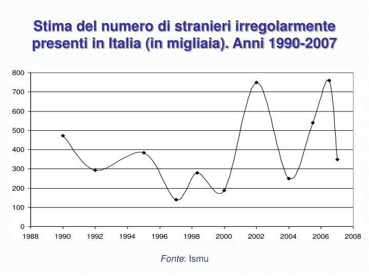 Stima del numero di stranieri irregolarmente presenti in Italia (in migliaia). Anni 1990-2007