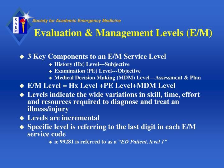 Evaluation & Management Levels (E/M)