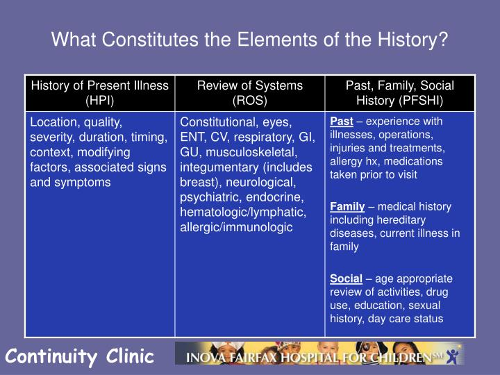What Constitutes the Elements of the History?