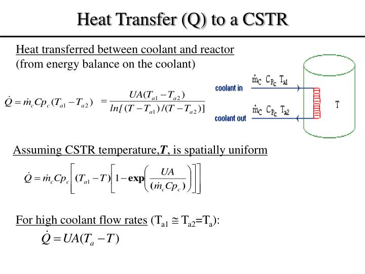Heat transferred between coolant and reactor