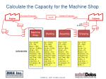 calculate the capacity for the machine shop