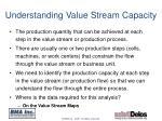 understanding value stream capacity