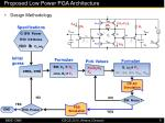 proposed low power pga architecture9