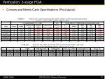 verification 3 stage pga4