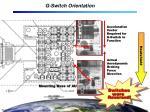 g switch orientation
