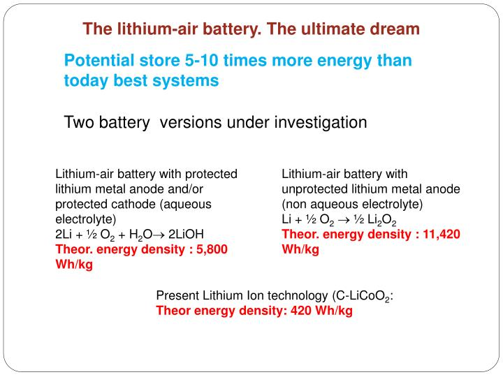 The lithium-air battery. The ultimate dream