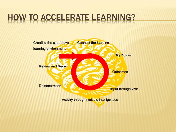 How to accelerate learning?