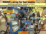 rising g array for fast beams