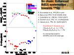 sn chain enhanced b e2 systematics towards 100 sn