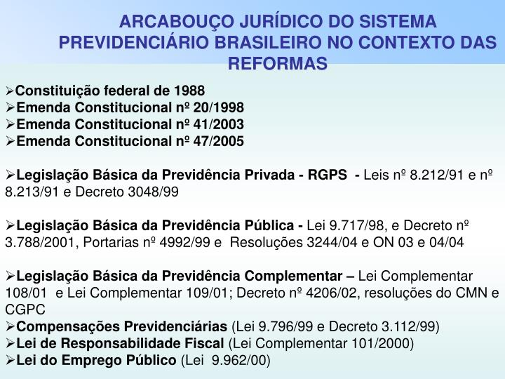 ARCABOUÇO JURÍDICO DO SISTEMA PREVIDENCIÁRIO BRASILEIRO NO CONTEXTO DAS REFORMAS