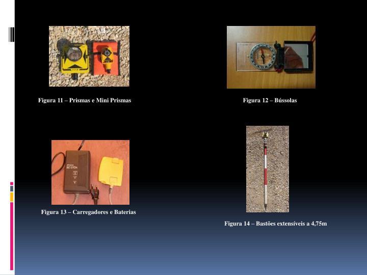 Figura 11 – Prismas e Mini Prismas