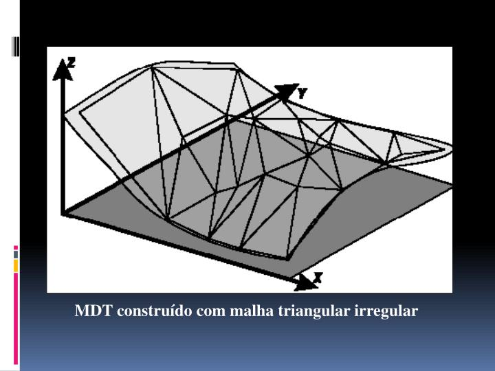 MDT construído com malha triangular irregular