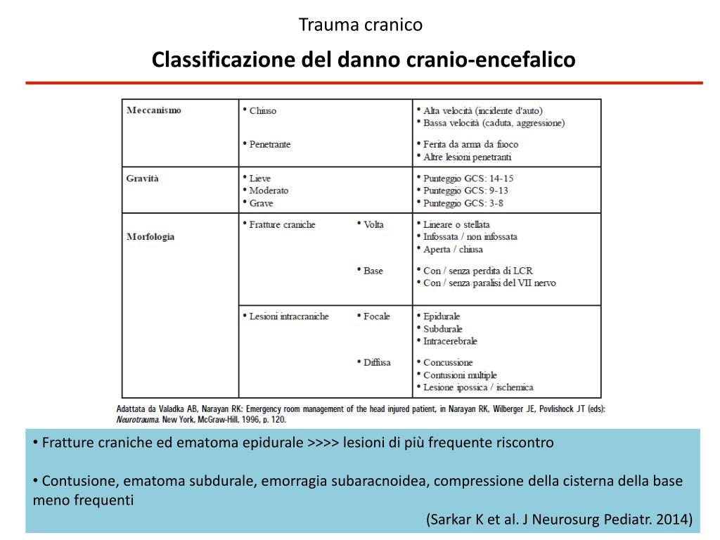 PPT - Casi Clinici 02 Aprile 2014 PowerPoint Presentation..