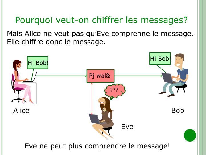 Pourquoi veut-on chiffrer les messages?