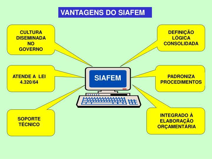 VANTAGENS DO SIAFEM