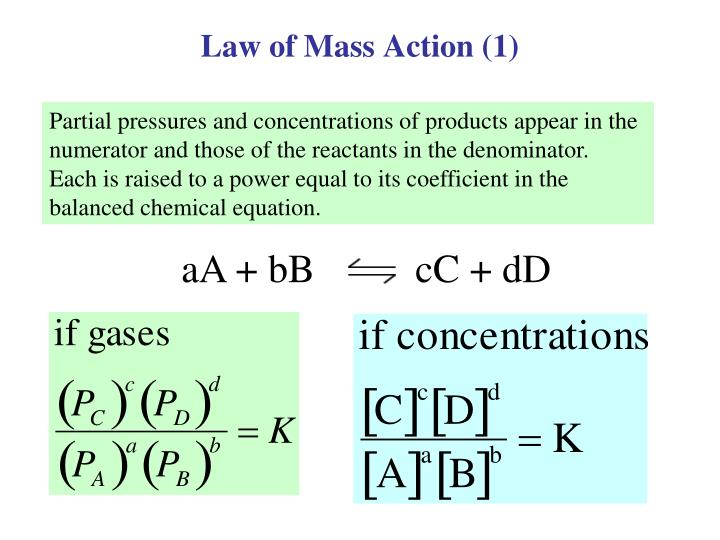 Law of Mass Action (1)
