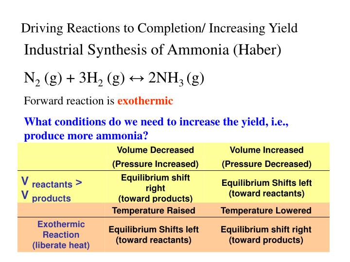 Driving Reactions to Completion/ Increasing Yield
