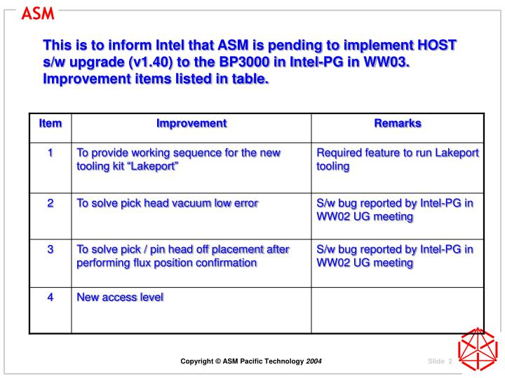 This is to inform Intel that ASM is pending to implement HOST s/w upgrade (v1.40) to the BP3000 in I...