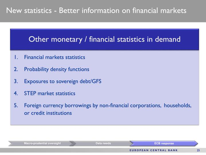New statistics - Better information on financial markets