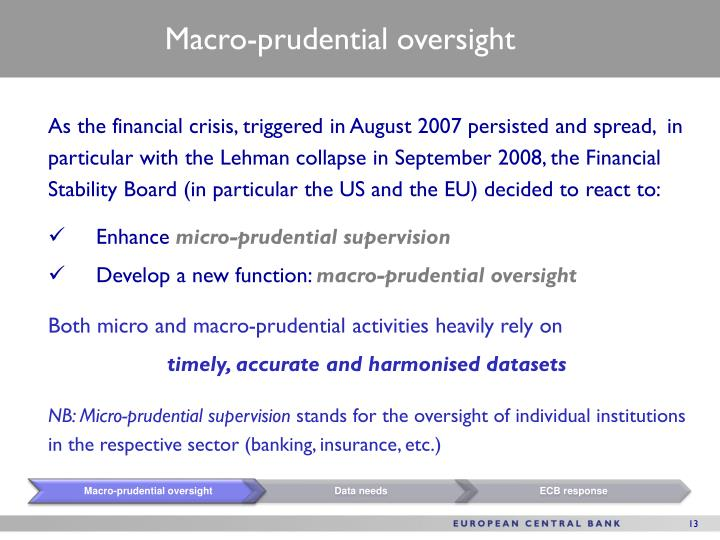 Macro-prudential oversight