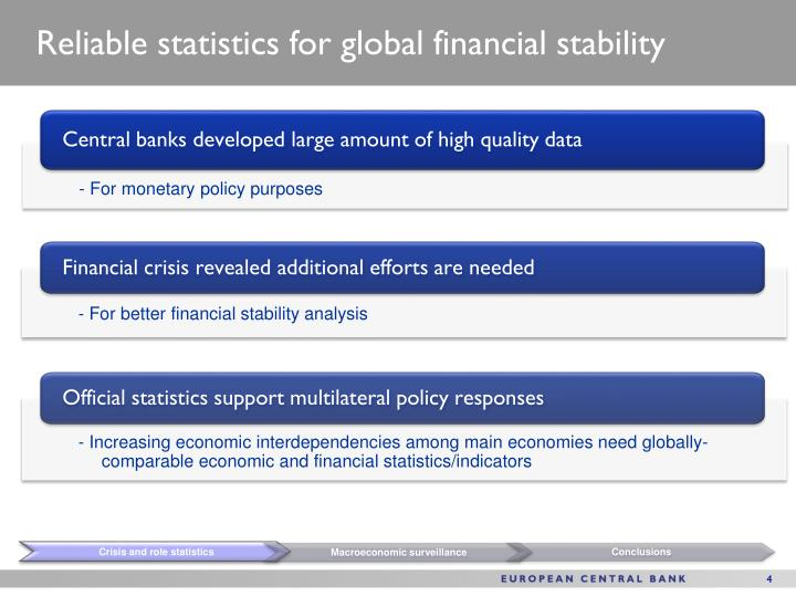Reliable statistics for global financial stability