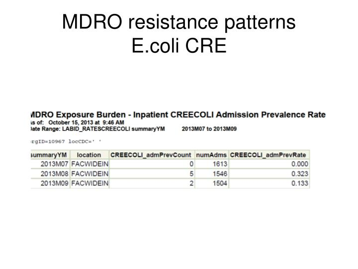 MDRO resistance patterns