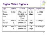 digital video signals