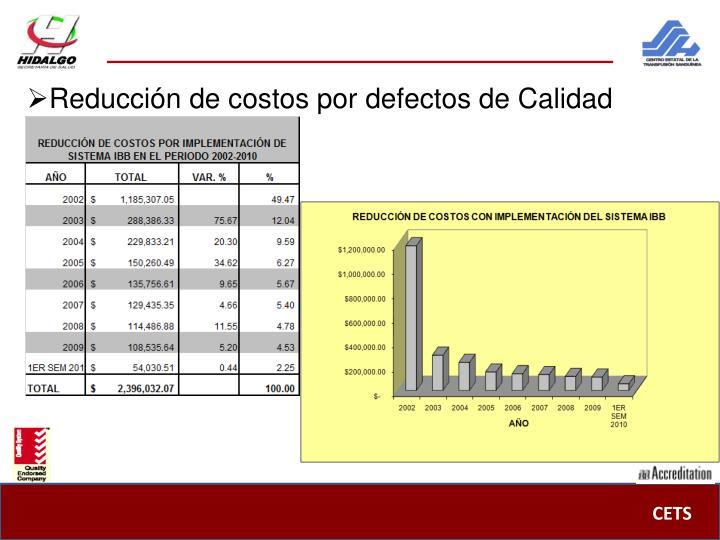 Reducción de costos por defectos de Calidad