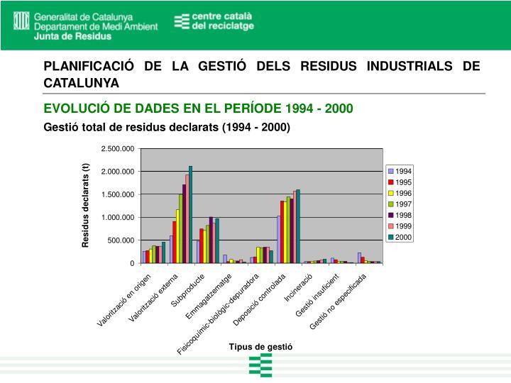 PLANIFICACIÓ DE LA GESTIÓ DELS RESIDUS INDUSTRIALS DE CATALUNYA