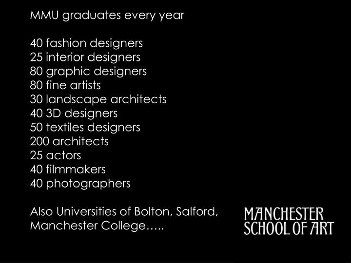 MMU graduates every year