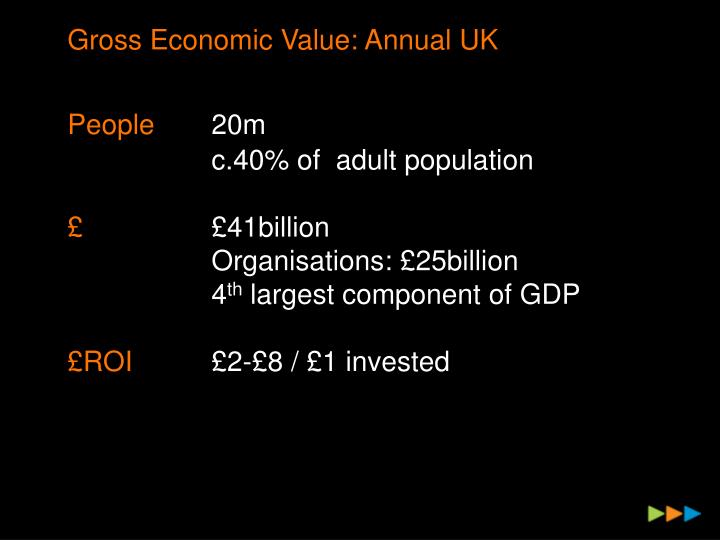 Gross Economic Value: Annual UK