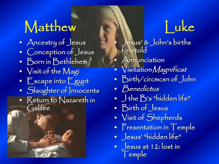 Ancestry of Jesus