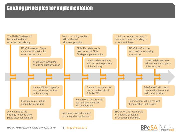 Guiding principles for implementation