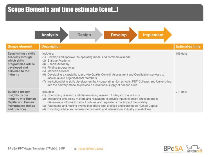Scope Elements and time estimate (cont…)